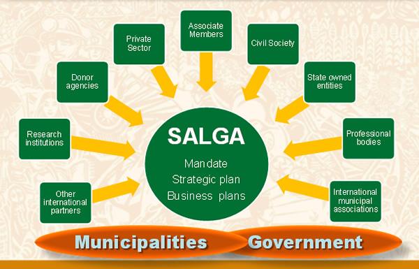 strategic management of stakeholder relationships